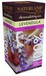 Naturland Illóolaj Levendula 10 ml - Alternatív gyógymód, Aromaterápia